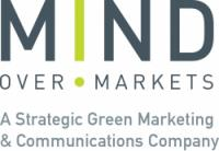 Mind Over Markets logo