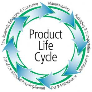 Green Seal considers the full Product Life Cycle.