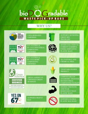 BioDOGradable's Competitive Edge
